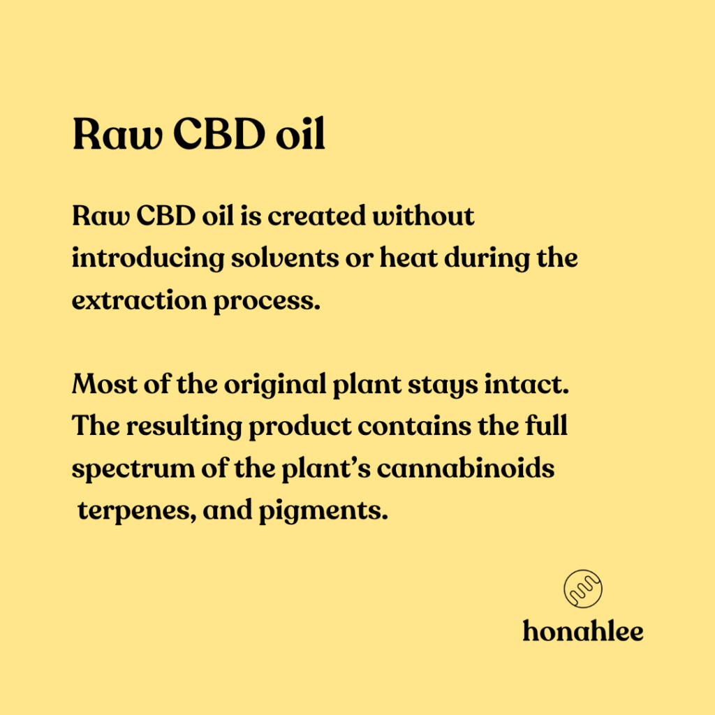 Raw CBD oil definition