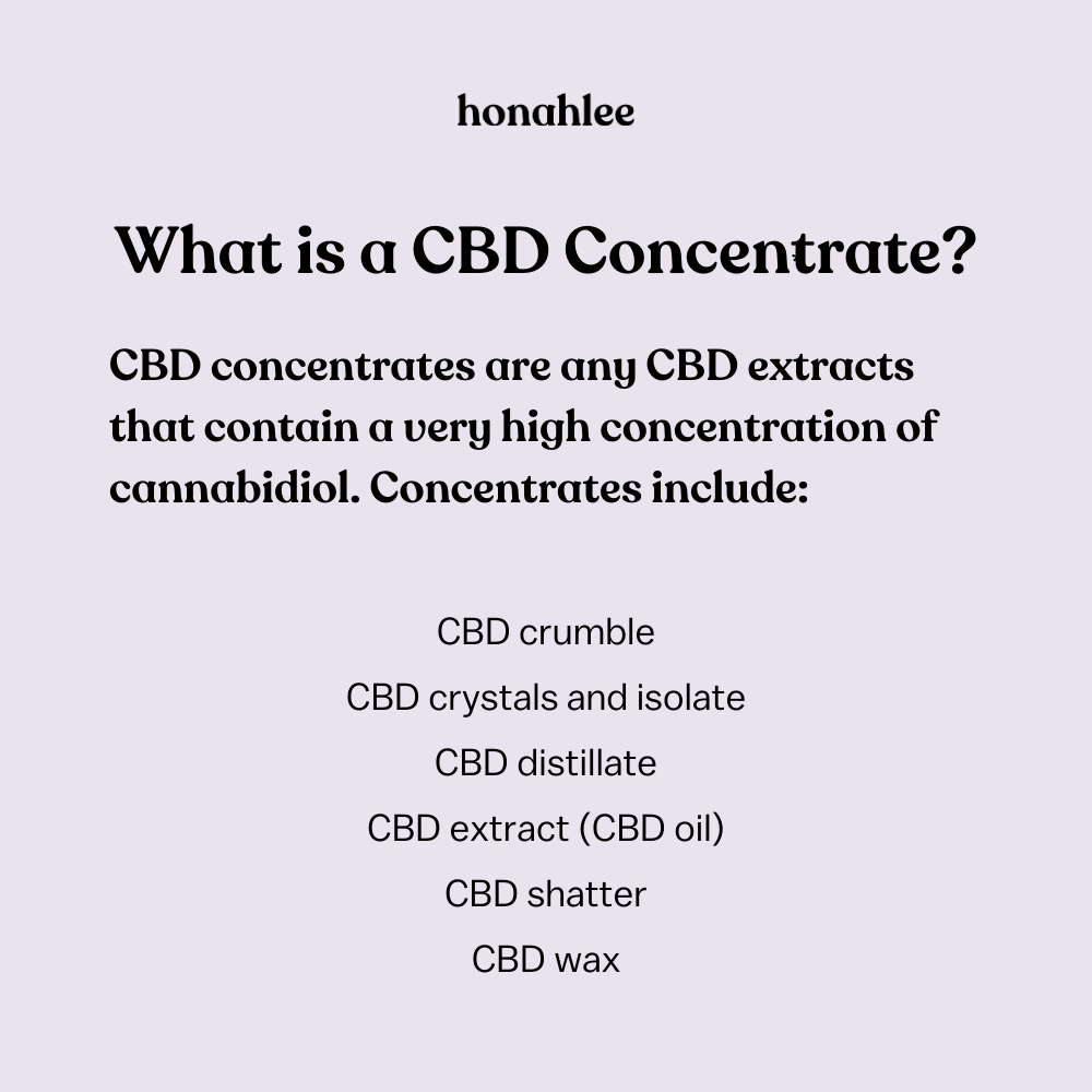 What is CBD concentrate
