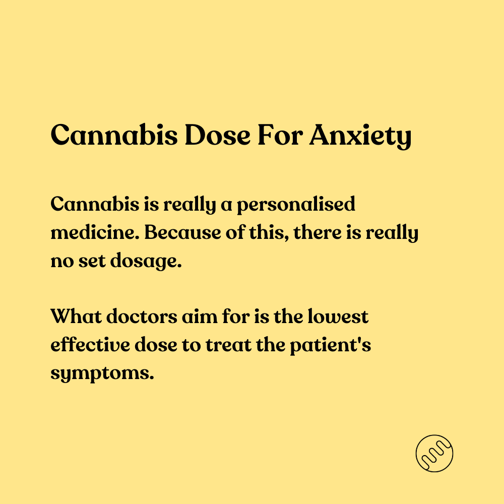 cannabis dose for anxiety