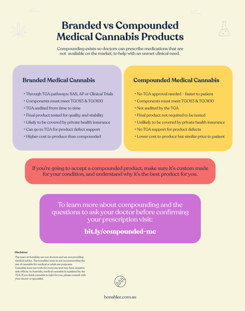 compounded vs branded medical cannabis product info