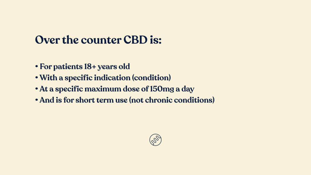 over the counter low dose cbd requirements australia